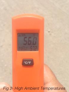 Surrounding Temperature